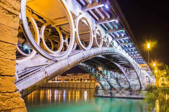Puente Triana